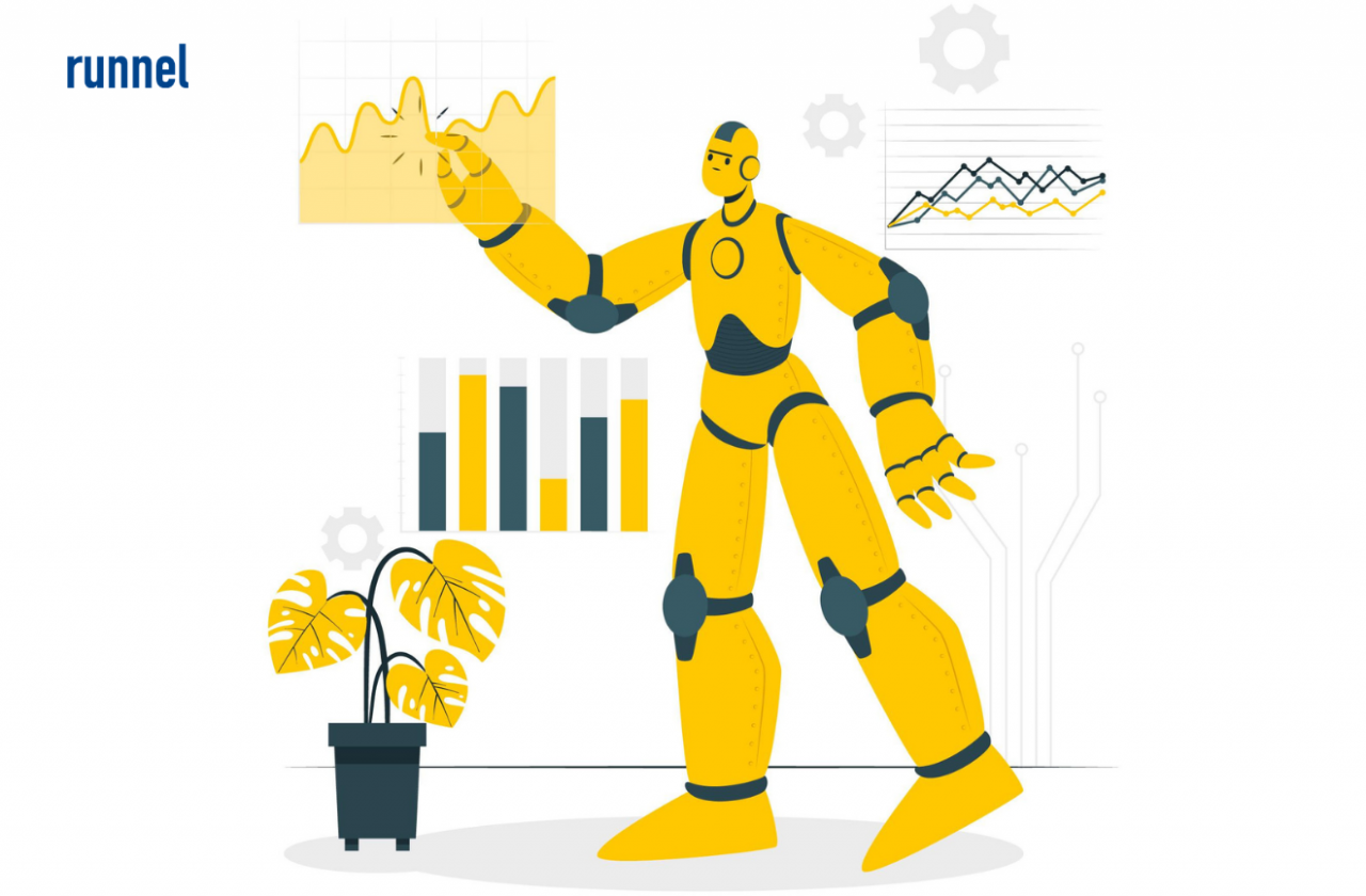 AI for Forecasting Demand