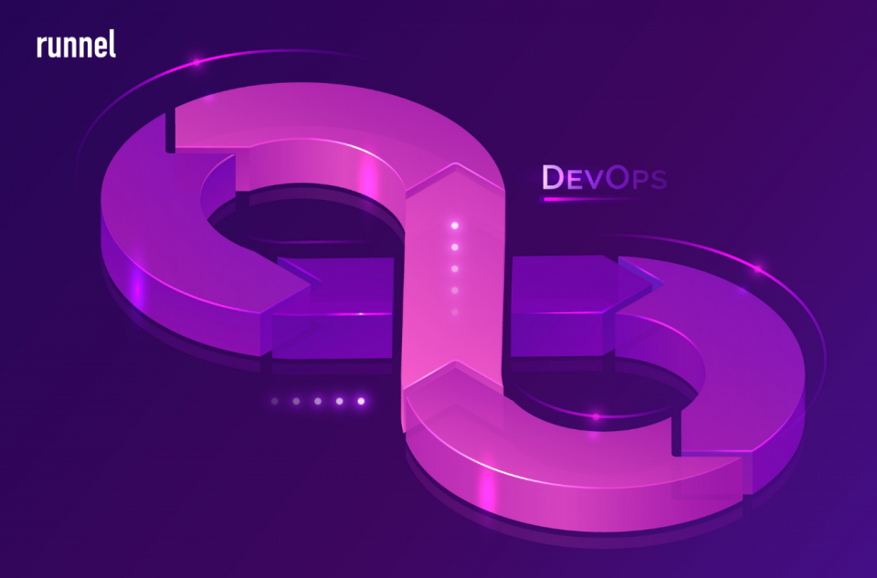 How Artificial Intelligence is Reshaping DevOps