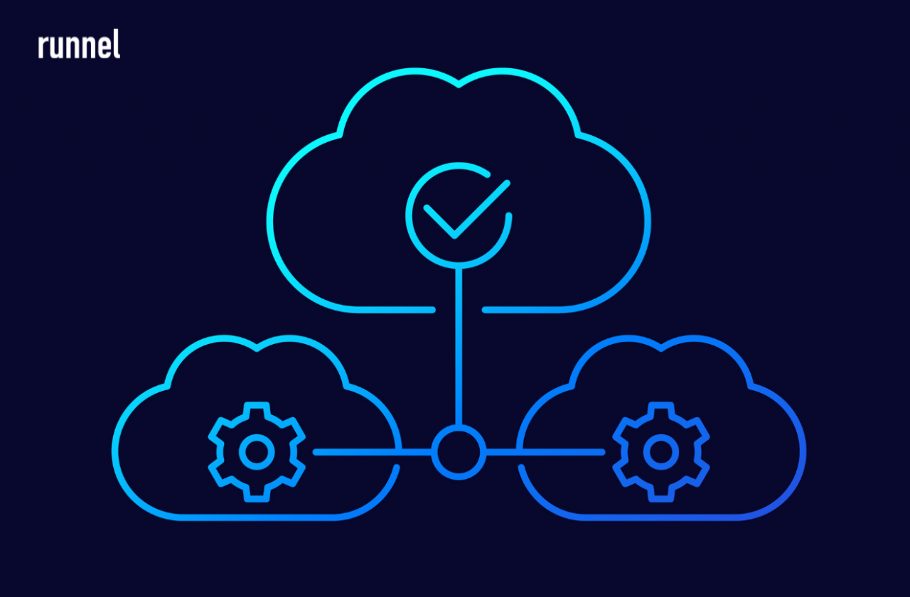 Strategy to Support Multi-Cloud Reliability
